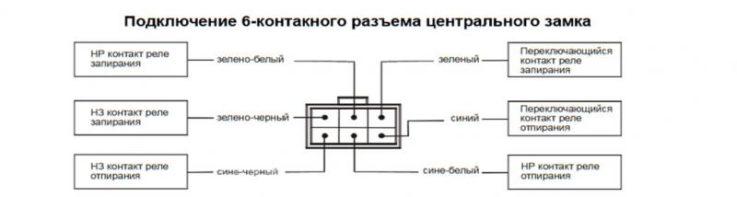 Установка сигнализации - подключение центрального замка