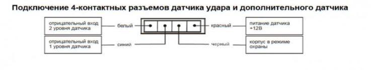 Установка сигнализации - подключение датчика удара и дополнительного датчика