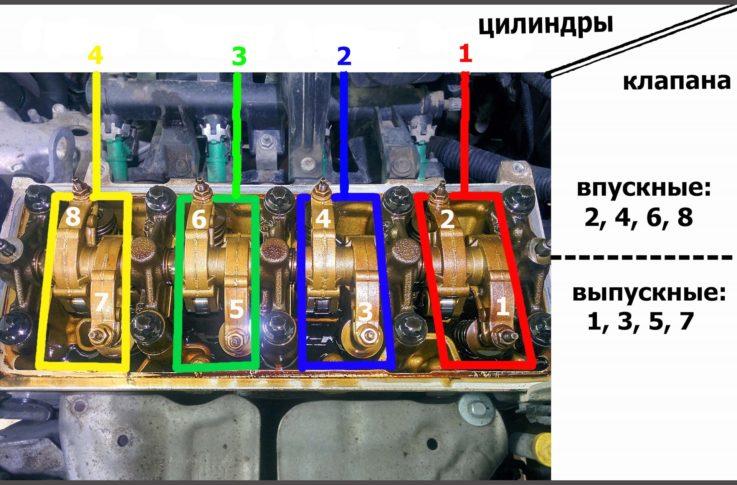 Нужный зазор двигателя