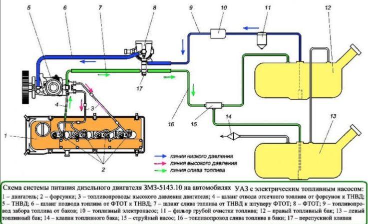 Схема устройства системы питания