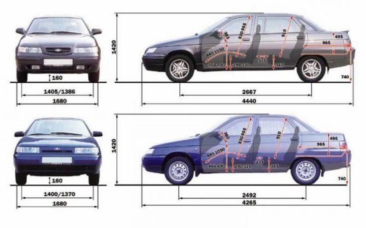 Модификации ВАЗ 2110