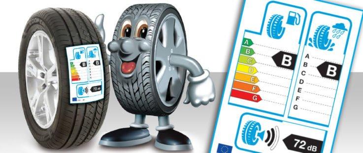 Цифры и буквы на шинах