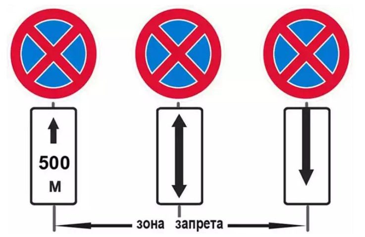 """Знаки """"Остановка запрещена"""""""