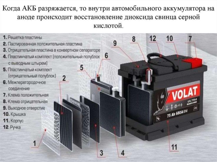 Конструкция аккумулятора