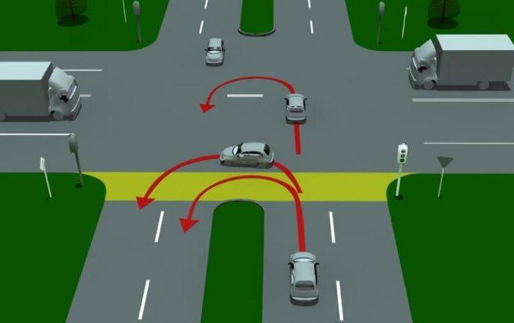 Правила разворота на перекрестке