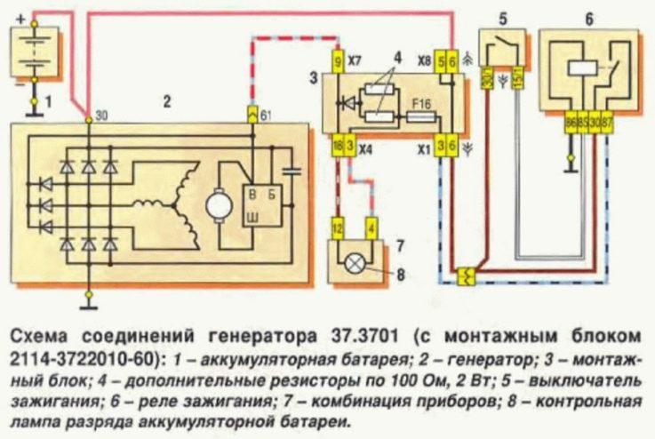 Особенности работы генератора