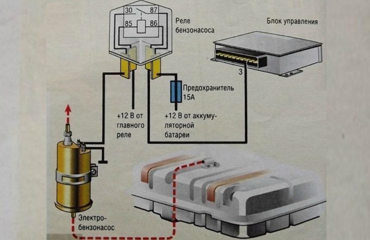 Схема подключения реле бензонасоса