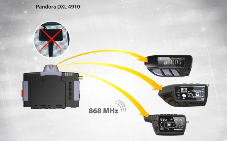 Сигнализация Pandora DXL 4910