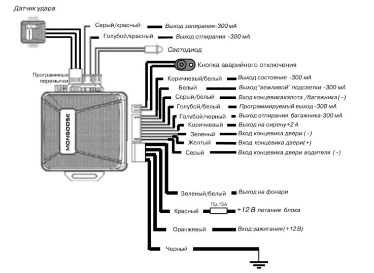 Схема подключения Mongoose 600 Line4