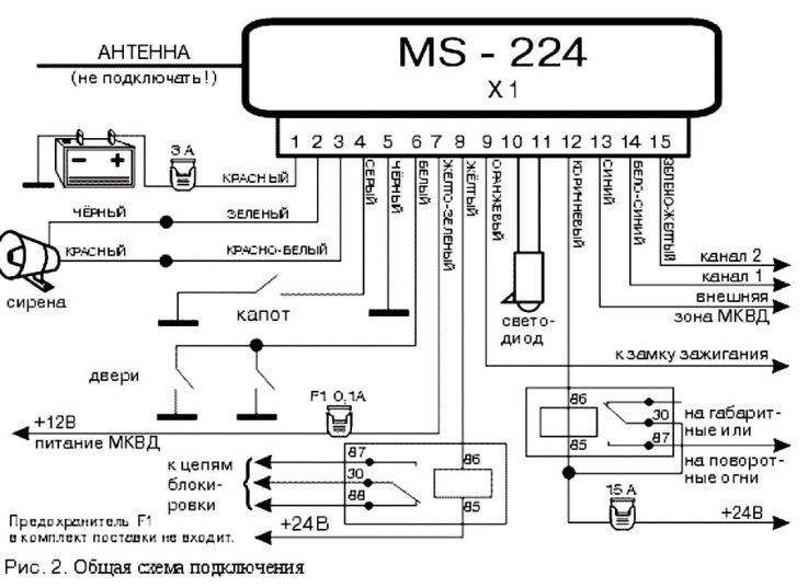 Схема подключения автосигнализации Mongoose