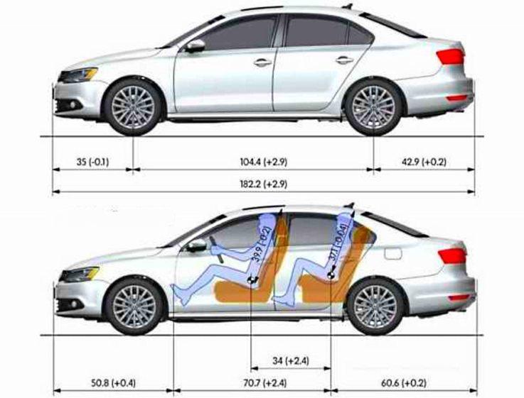 Габариты Volkswagen Jetta