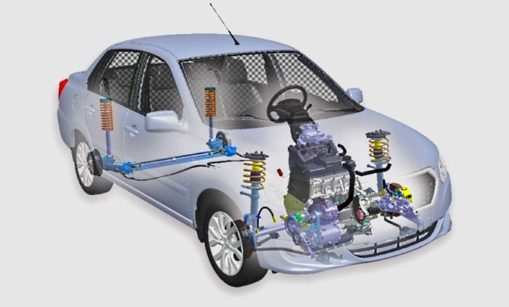 Трансмиссия Datsun on-Do