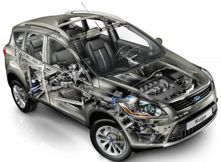 Технические характеристики Ford Kuga