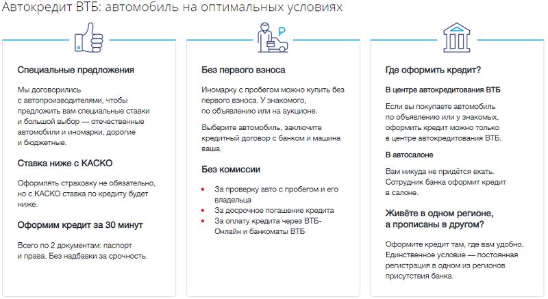 документы на автокредит ВТБ 24