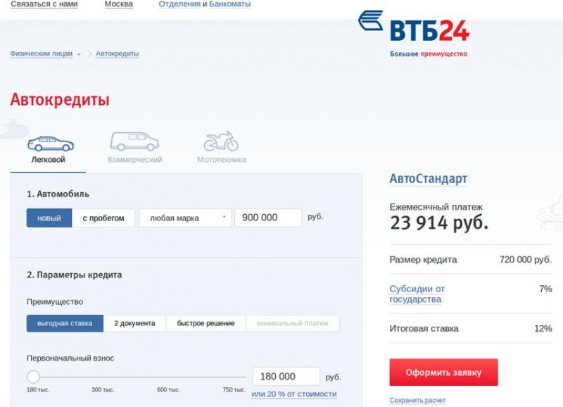 автокредит ВТБ 24